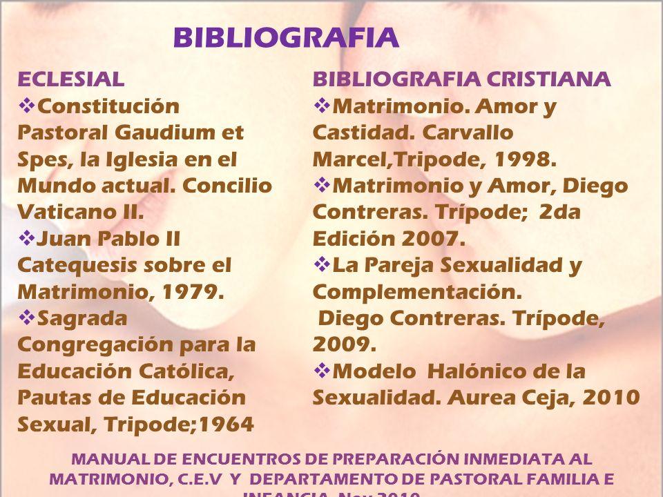 BIBLIOGRAFIA ECLESIAL Constitución Pastoral Gaudium et Spes, la Iglesia en el Mundo actual. Concilio Vaticano II. Juan Pablo II Catequesis sobre el Ma