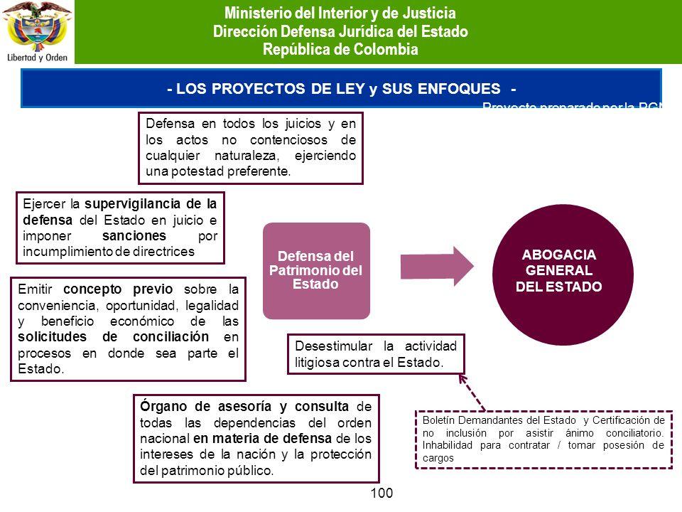 100 - LOS PROYECTOS DE LEY y SUS ENFOQUES - ABOGACIA GENERAL DEL ESTADO Proyecto preparado por la PGN Defensa en todos los juicios y en los actos no c