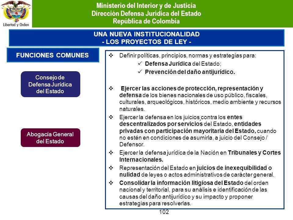 FUNCIONES COMUNES Definir políticas, principios, normas y estrategias para: Defensa Jurídica del Estado; Prevención del daño antijurídico. Ejercer las