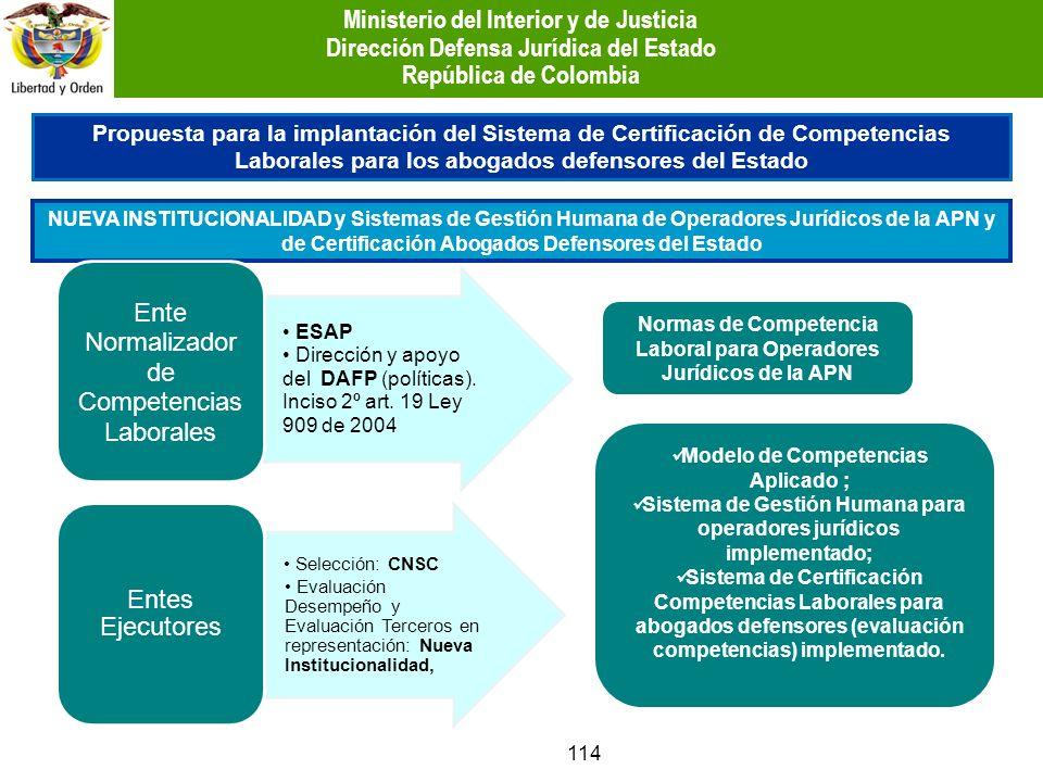 114 Propuesta para la implantación del Sistema de Certificación de Competencias Laborales para los abogados defensores del Estado NUEVA INSTITUCIONALI