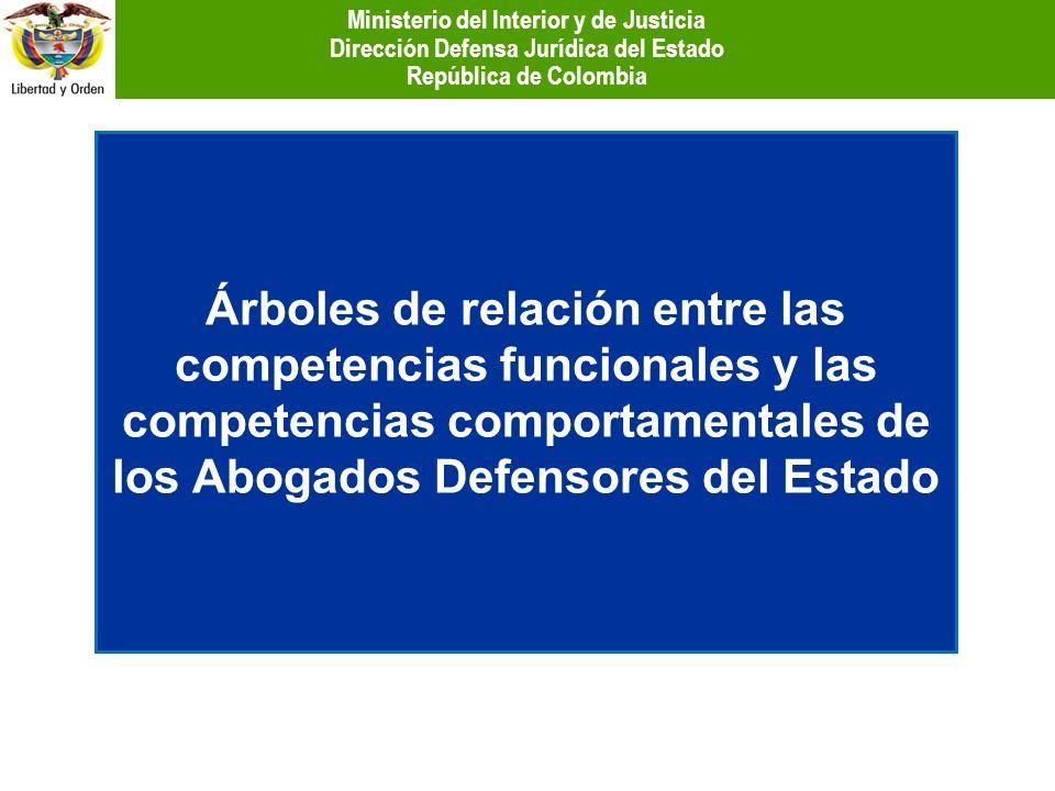 Árboles de relación entre las competencias funcionales y las competencias comportamentales de los Abogados Defensores del Estado Ministerio del Interi