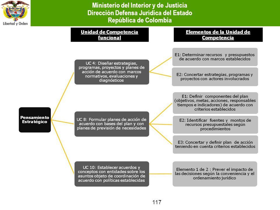 117 Ministerio del Interior y de Justicia Dirección Defensa Jurídica del Estado República de Colombia
