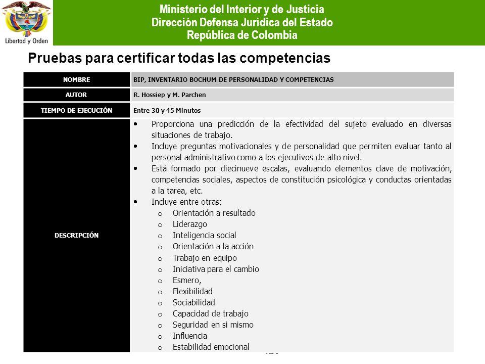 125 Pruebas para certificar todas las competencias NOMBREBIP, INVENTARIO BOCHUM DE PERSONALIDAD Y COMPETENCIAS AUTORR. Hossiep y M. Parchen TIEMPO DE