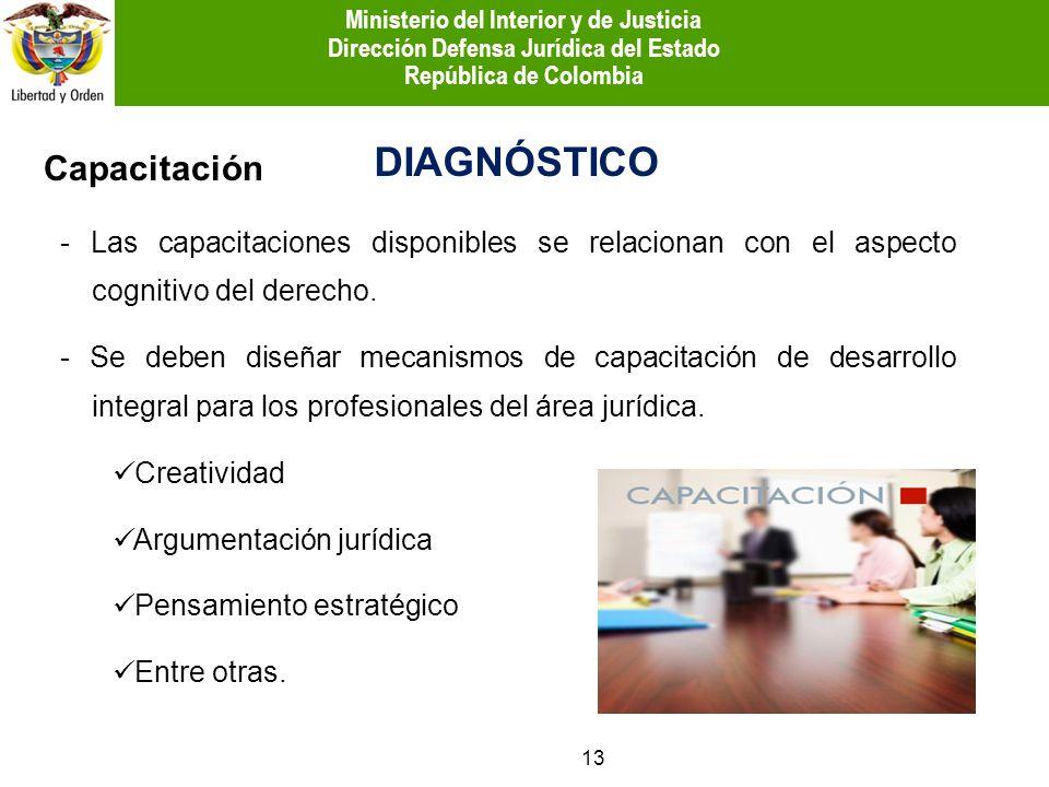 Capacitación DIAGNÓSTICO - Las capacitaciones disponibles se relacionan con el aspecto cognitivo del derecho. - Se deben diseñar mecanismos de capacit