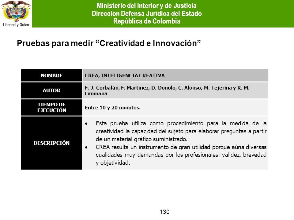 130 Pruebas para medir Creatividad e Innovación NOMBRECREA, INTELIGENCIA CREATIVA AUTOR F. J. Corbalán, F. Martínez, D. Donolo, C. Alonso, M. Tejerina