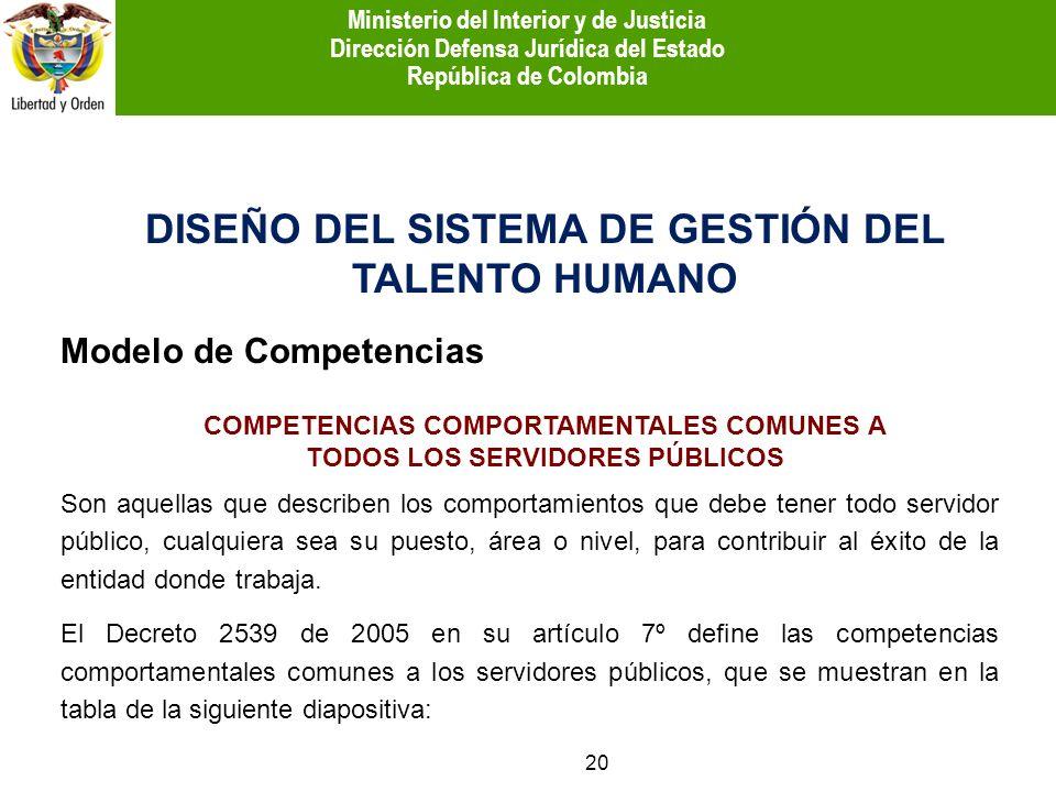 DISEÑO DEL SISTEMA DE GESTIÓN DEL TALENTO HUMANO Modelo de Competencias COMPETENCIAS COMPORTAMENTALES COMUNES A TODOS LOS SERVIDORES PÚBLICOS 20 Son a