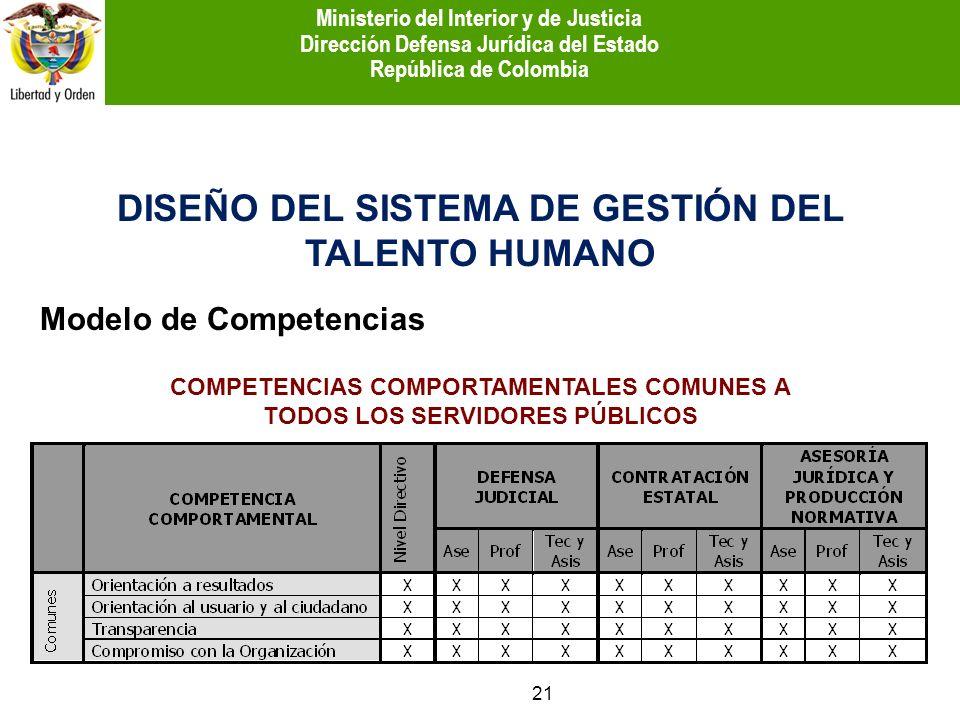 DISEÑO DEL SISTEMA DE GESTIÓN DEL TALENTO HUMANO Modelo de Competencias COMPETENCIAS COMPORTAMENTALES COMUNES A TODOS LOS SERVIDORES PÚBLICOS 21 Minis