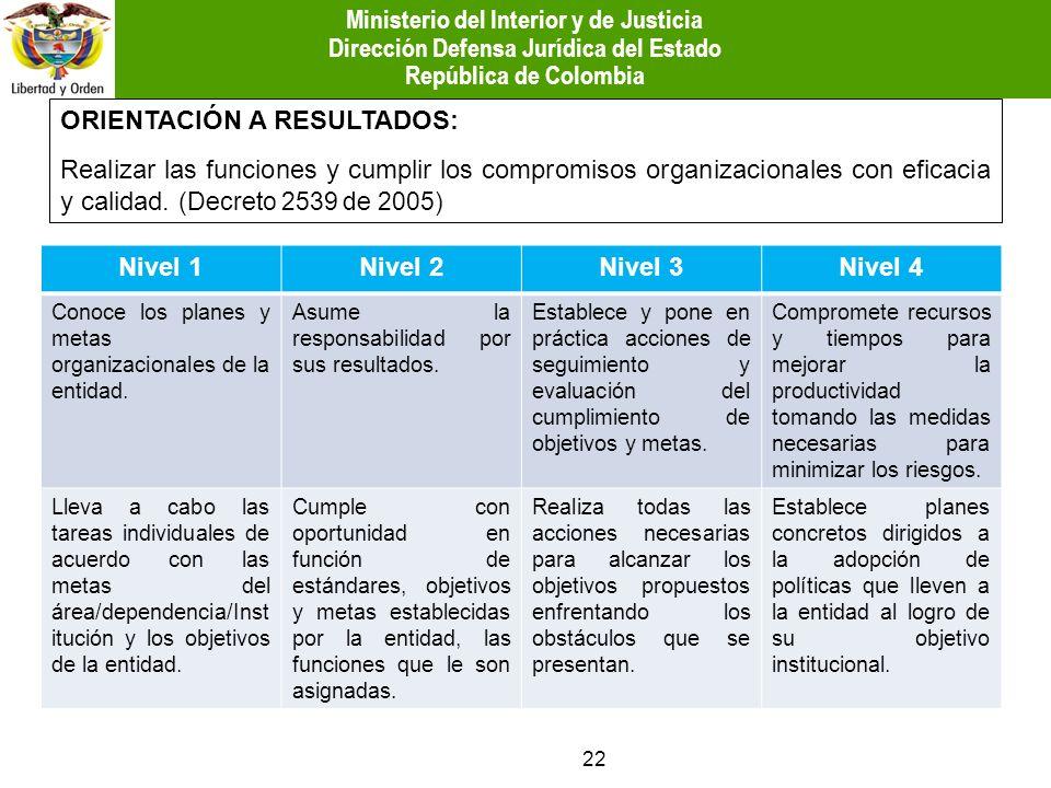 ORIENTACIÓN A RESULTADOS: Realizar las funciones y cumplir los compromisos organizacionales con eficacia y calidad. (Decreto 2539 de 2005) Nivel 1Nive