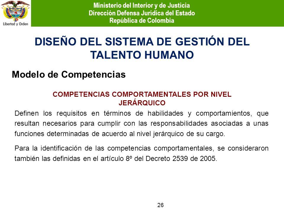 DISEÑO DEL SISTEMA DE GESTIÓN DEL TALENTO HUMANO Modelo de Competencias COMPETENCIAS COMPORTAMENTALES POR NIVEL JERÁRQUICO 26 Definen los requisitos e