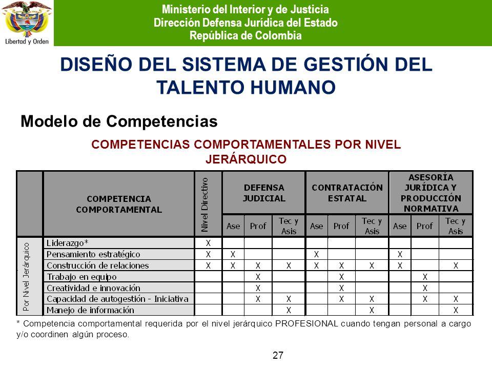 DISEÑO DEL SISTEMA DE GESTIÓN DEL TALENTO HUMANO Modelo de Competencias COMPETENCIAS COMPORTAMENTALES POR NIVEL JERÁRQUICO * Competencia comportamenta
