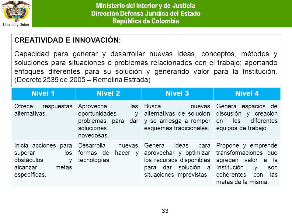 CREATIVIDAD E INNOVACIÓN: Capacidad para generar y desarrollar nuevas ideas, conceptos, métodos y soluciones para situaciones o problemas relacionados