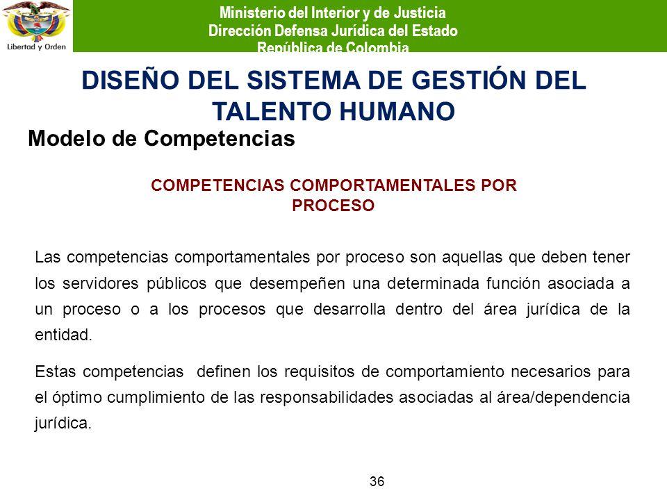 DISEÑO DEL SISTEMA DE GESTIÓN DEL TALENTO HUMANO Modelo de Competencias COMPETENCIAS COMPORTAMENTALES POR PROCESO 36 Las competencias comportamentales
