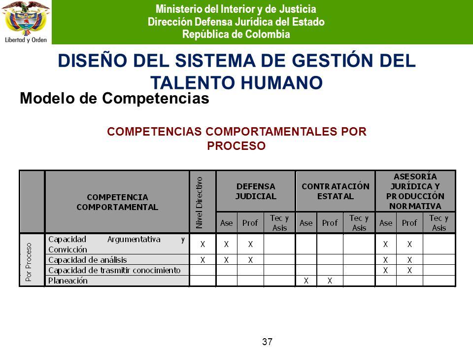 DISEÑO DEL SISTEMA DE GESTIÓN DEL TALENTO HUMANO Modelo de Competencias COMPETENCIAS COMPORTAMENTALES POR PROCESO 37 Ministerio del Interior y de Just