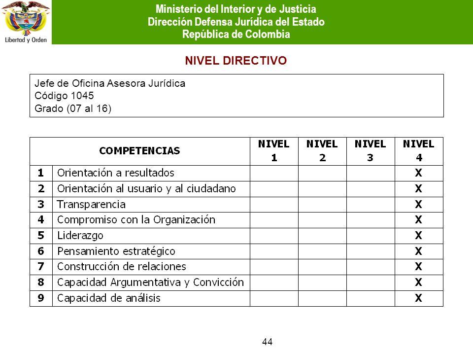 NIVEL DIRECTIVO Jefe de Oficina Asesora Jurídica Código 1045 Grado (07 al 16) 44 Ministerio del Interior y de Justicia Dirección Defensa Jurídica del