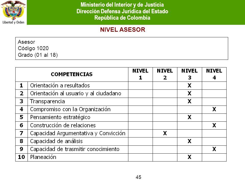 NIVEL ASESOR Asesor Código 1020 Grado (01 al 18) 45 Ministerio del Interior y de Justicia Dirección Defensa Jurídica del Estado República de Colombia