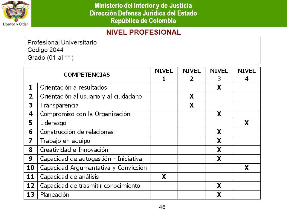 NIVEL PROFESIONAL Profesional Universitario Código 2044 Grado (01 al 11) 46 Ministerio del Interior y de Justicia Dirección Defensa Jurídica del Estad