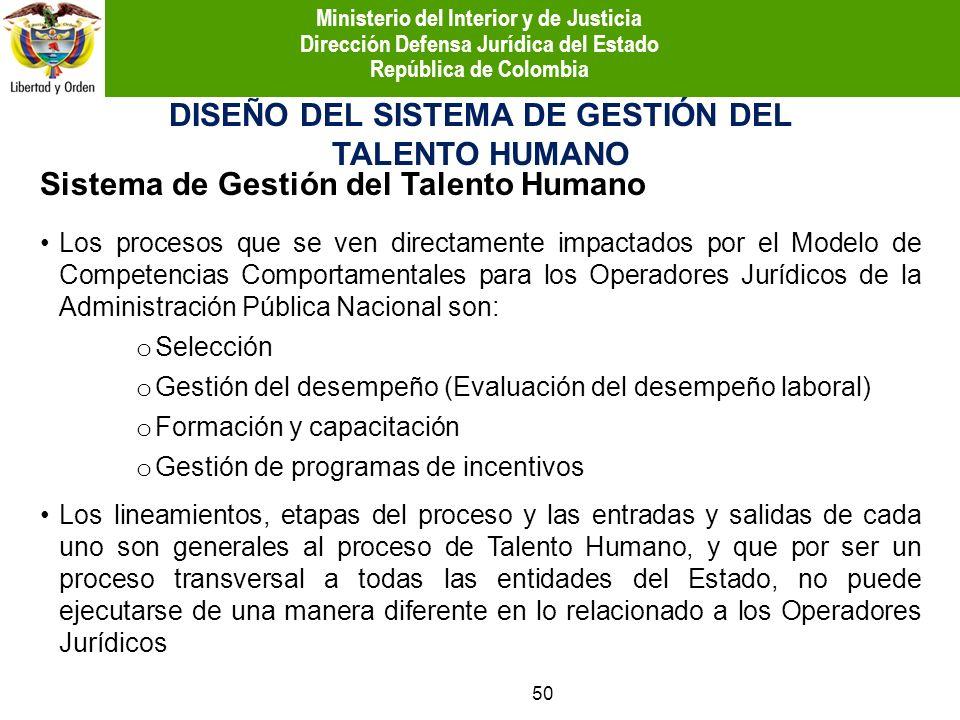 DISEÑO DEL SISTEMA DE GESTIÓN DEL TALENTO HUMANO Los procesos que se ven directamente impactados por el Modelo de Competencias Comportamentales para l