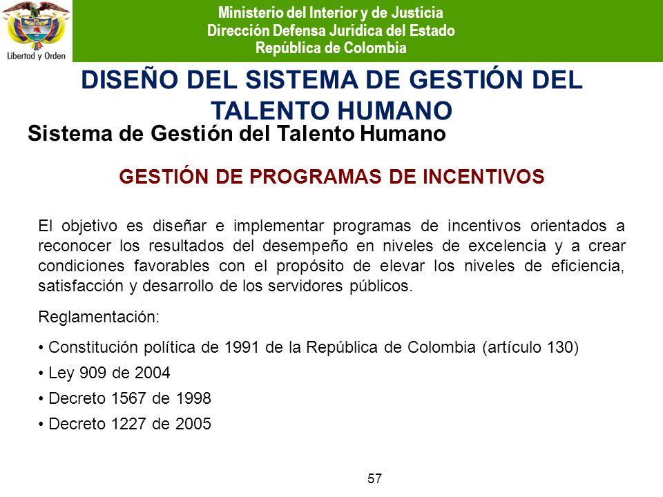 DISEÑO DEL SISTEMA DE GESTIÓN DEL TALENTO HUMANO El objetivo es diseñar e implementar programas de incentivos orientados a reconocer los resultados de