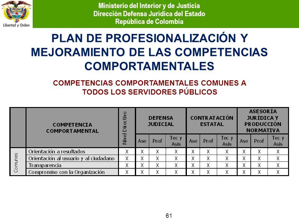 COMPETENCIAS COMPORTAMENTALES COMUNES A TODOS LOS SERVIDORES PÚBLICOS 61 PLAN DE PROFESIONALIZACIÓN Y MEJORAMIENTO DE LAS COMPETENCIAS COMPORTAMENTALE