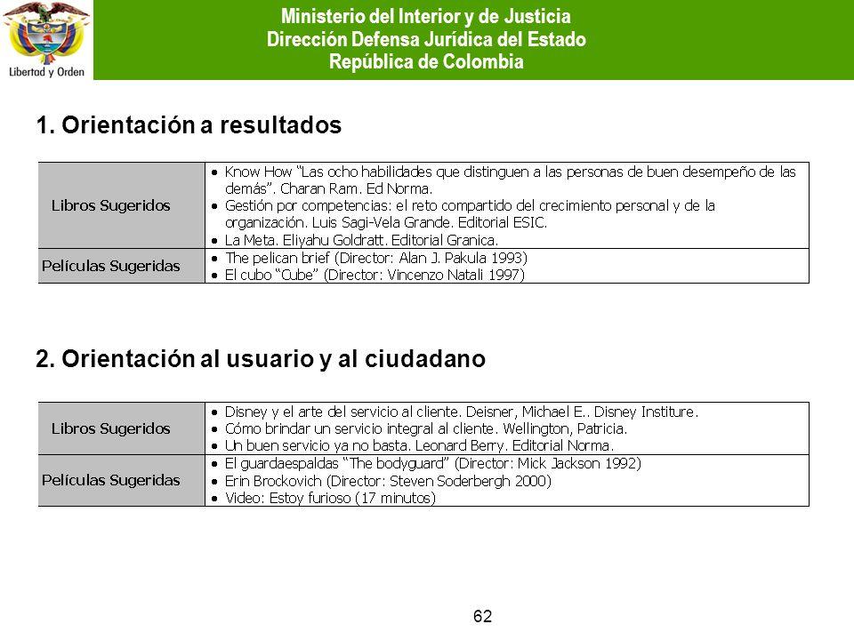 62 1. Orientación a resultados 2. Orientación al usuario y al ciudadano Ministerio del Interior y de Justicia Dirección Defensa Jurídica del Estado Re