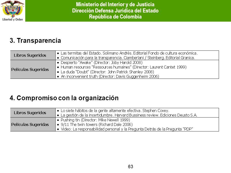 63 3. Transparencia 4. Compromiso con la organización Ministerio del Interior y de Justicia Dirección Defensa Jurídica del Estado República de Colombi