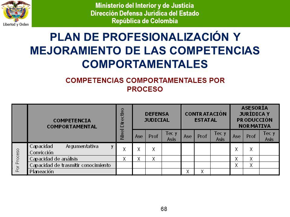 COMPETENCIAS COMPORTAMENTALES POR PROCESO 68 PLAN DE PROFESIONALIZACIÓN Y MEJORAMIENTO DE LAS COMPETENCIAS COMPORTAMENTALES Ministerio del Interior y