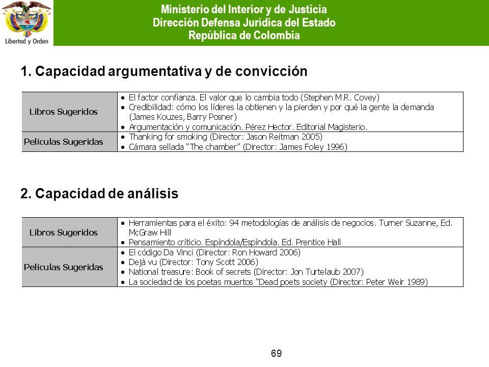 69 1. Capacidad argumentativa y de convicción 2. Capacidad de análisis Ministerio del Interior y de Justicia Dirección Defensa Jurídica del Estado Rep