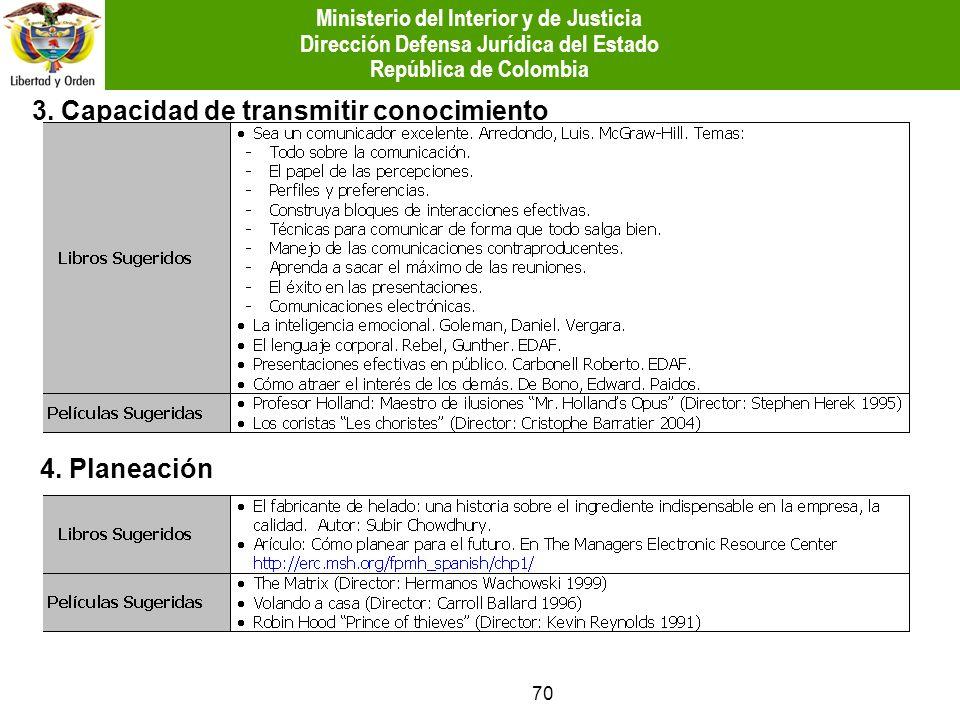70 3. Capacidad de transmitir conocimiento 4. Planeación Ministerio del Interior y de Justicia Dirección Defensa Jurídica del Estado República de Colo