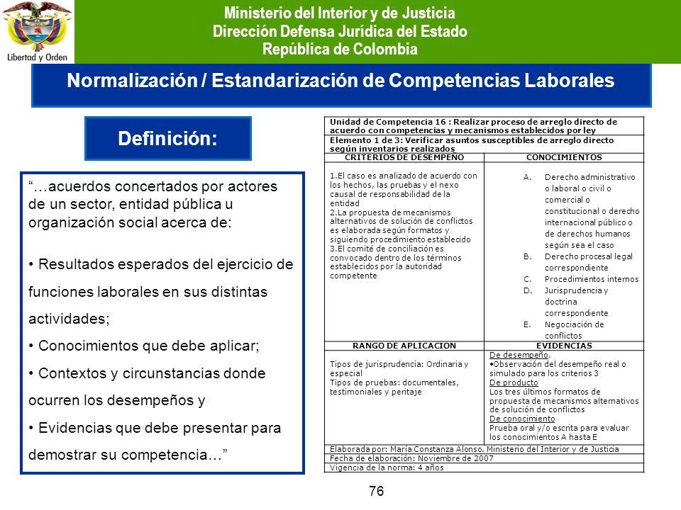 76 Definición: Normalización / Estandarización de Competencias Laborales …acuerdos concertados por actores de un sector, entidad pública u organizació