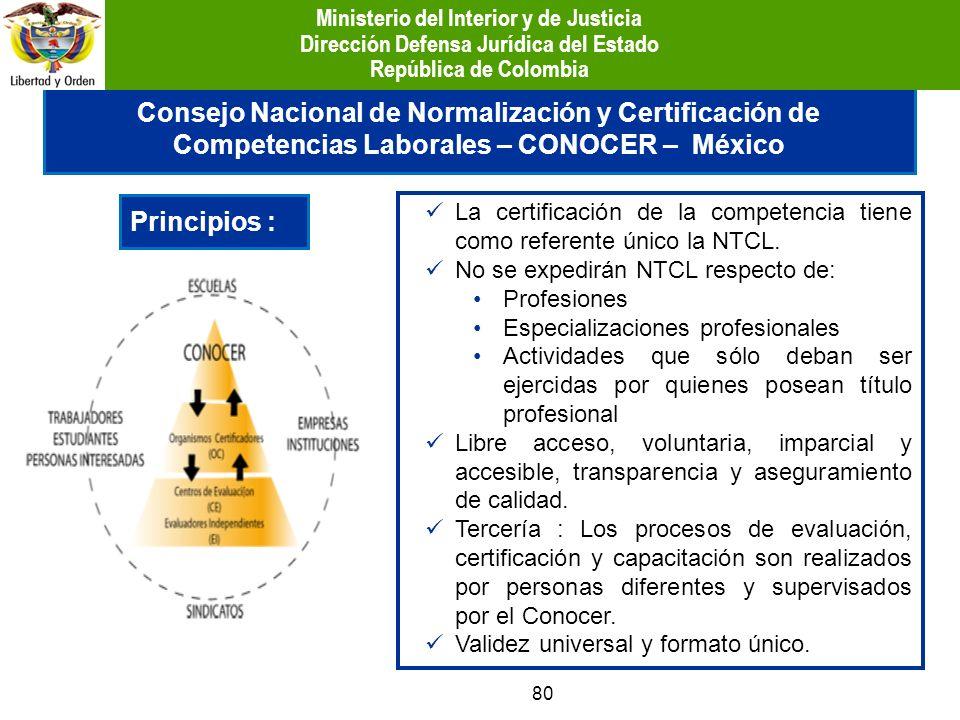80 Consejo Nacional de Normalización y Certificación de Competencias Laborales – CONOCER – México Principios : La certificación de la competencia tien