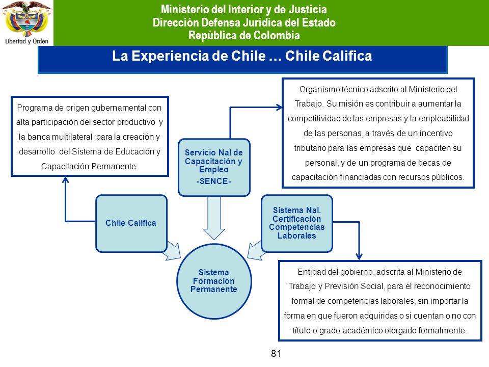 81 Sistema Formación Permanente Chile Califica Servicio Nal de Capacitación y Empleo -SENCE- Sistema Nal. Certificación Competencias Laborales La Expe