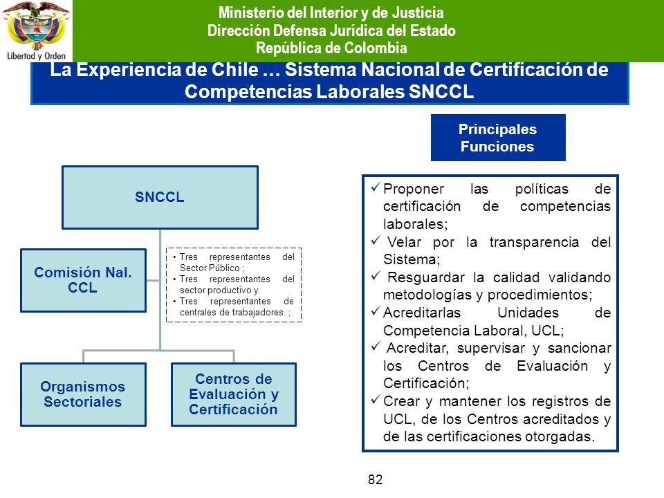 82 La Experiencia de Chile … Sistema Nacional de Certificación de Competencias Laborales SNCCL Proponer las políticas de certificación de competencias