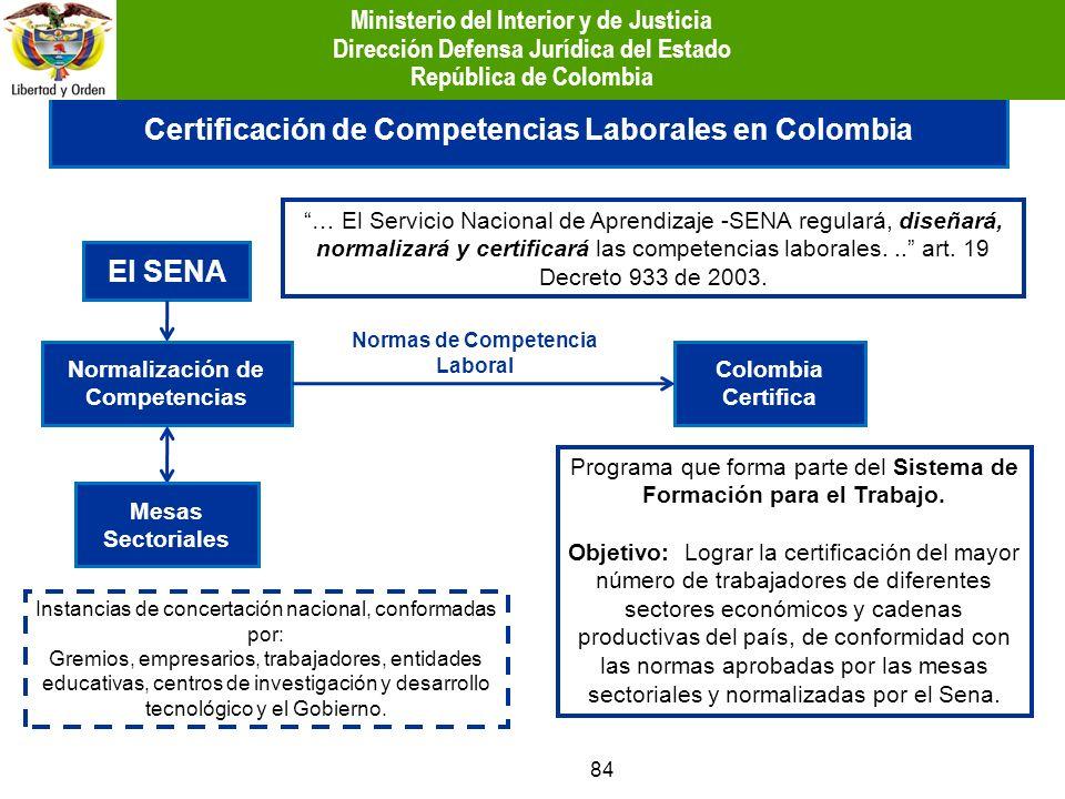 84 Certificación de Competencias Laborales en Colombia El SENA … El Servicio Nacional de Aprendizaje -SENA regulará, diseñará, normalizará y certifica