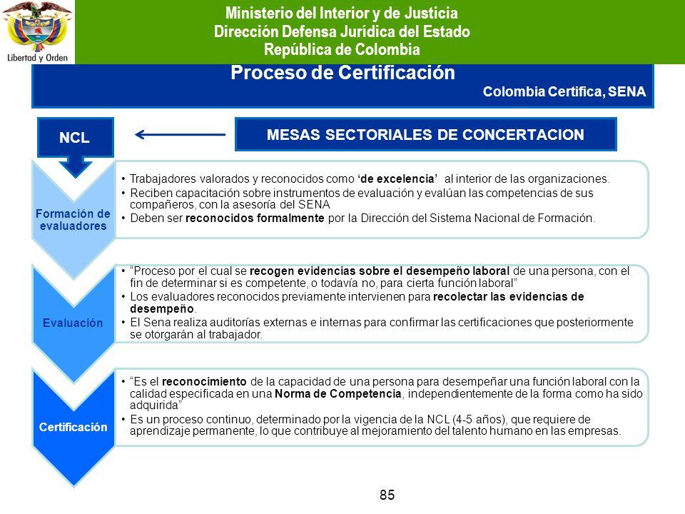 85 Proceso de Certificación Colombia Certifica, SENA Formación de evaluadores Trabajadores valorados y reconocidos como de excelencia al interior de l