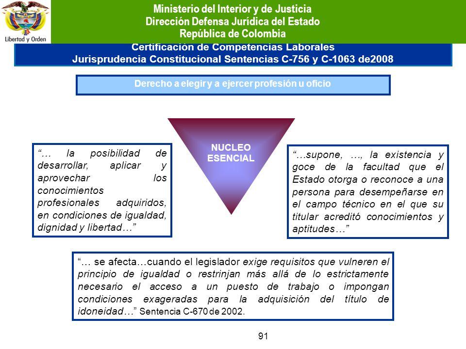 91 Certificación de Competencias Laborales Jurisprudencia Constitucional Sentencias C-756 y C-1063 de2008 Derecho a elegir y a ejercer profesión u ofi