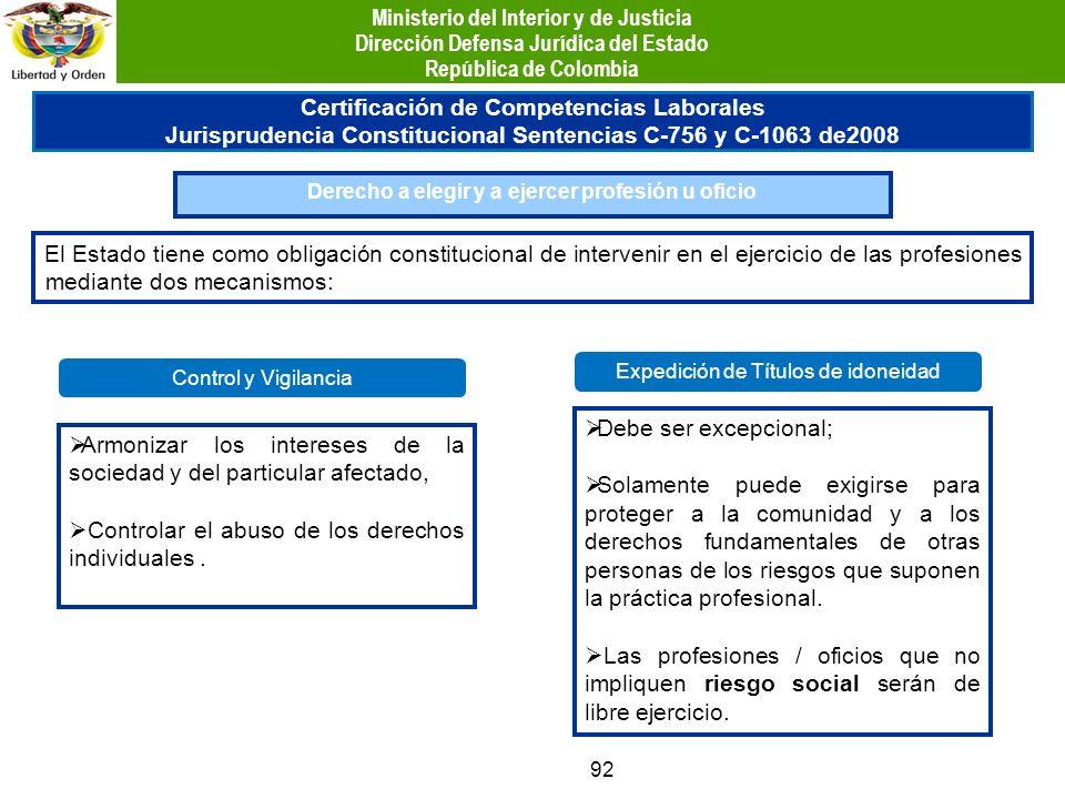 92 Certificación de Competencias Laborales Jurisprudencia Constitucional Sentencias C-756 y C-1063 de2008 Derecho a elegir y a ejercer profesión u ofi