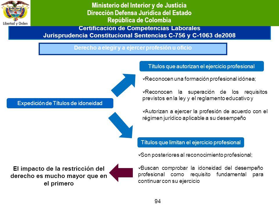 94 Certificación de Competencias Laborales Jurisprudencia Constitucional Sentencias C-756 y C-1063 de2008 Derecho a elegir y a ejercer profesión u ofi