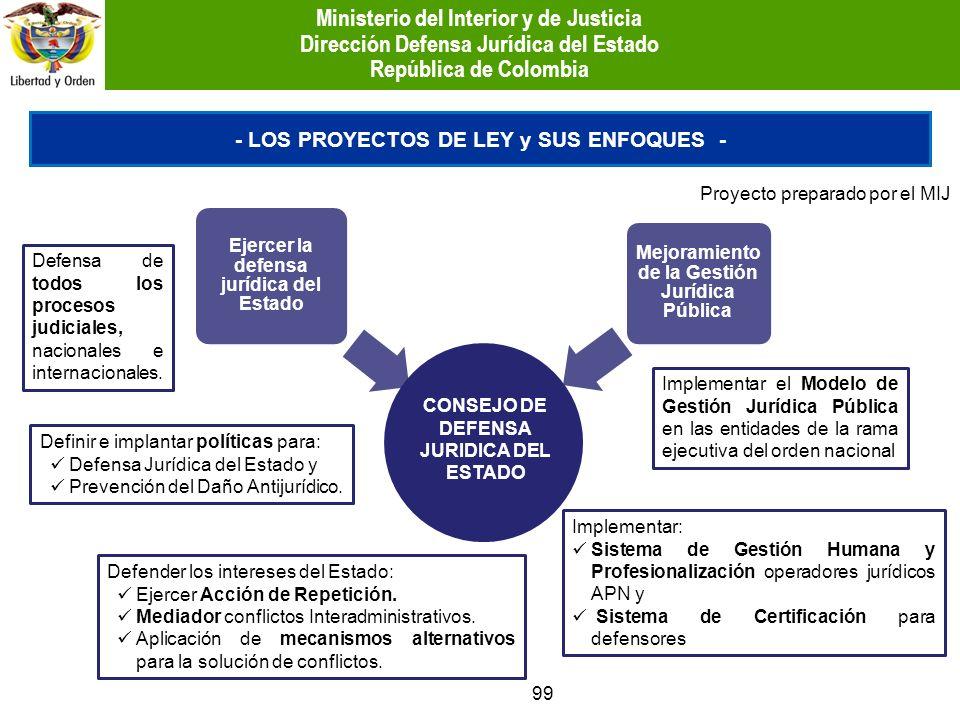 99 - LOS PROYECTOS DE LEY y SUS ENFOQUES - CONSEJO DE DEFENSA JURIDICA DEL ESTADO Proyecto preparado por el MIJ Defensa de todos los procesos judicial