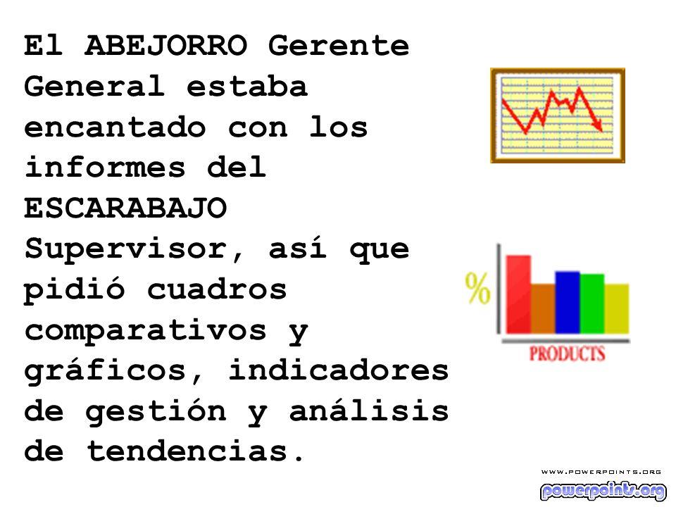 El ABEJORRO Gerente General estaba encantado con los informes del ESCARABAJO Supervisor, así que pidió cuadros comparativos y gráficos, indicadores de