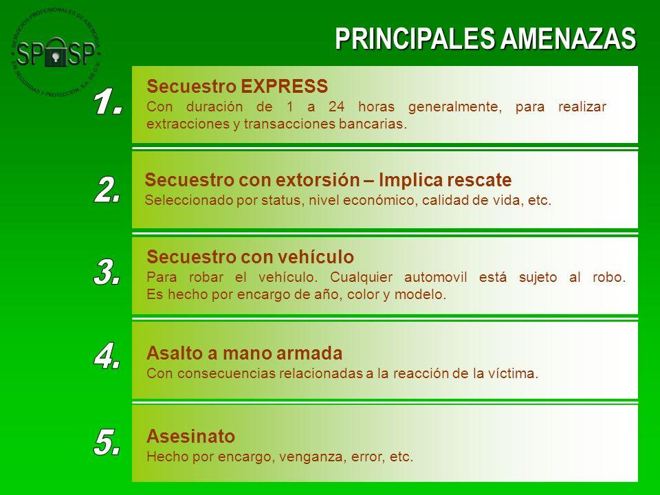 PRINCIPALES AMENAZAS Secuestro EXPRESS Con duración de 1 a 24 horas generalmente, para realizar extracciones y transacciones bancarias. Secuestro con