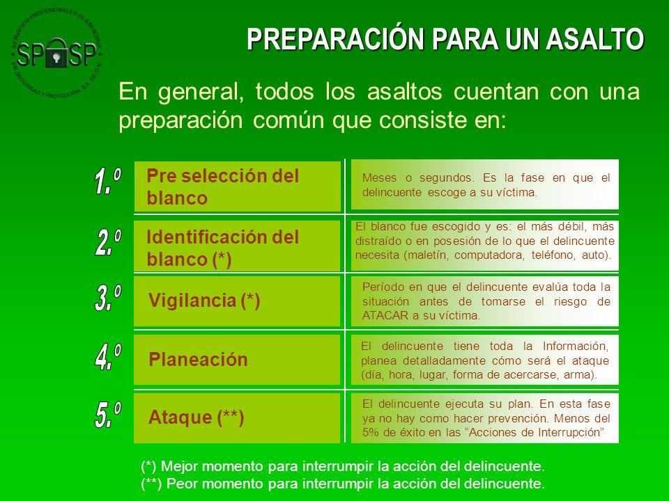 PREPARACIÓN PARA UN ASALTO En general, todos los asaltos cuentan con una preparación común que consiste en: Pre selección del blanco Meses o segundos.