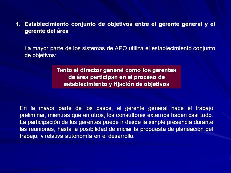 2.Establecimiento de objetivos para cada departamento o posición La APO se fundamenta en el establecimiento de objetivos por niveles de gerencia.