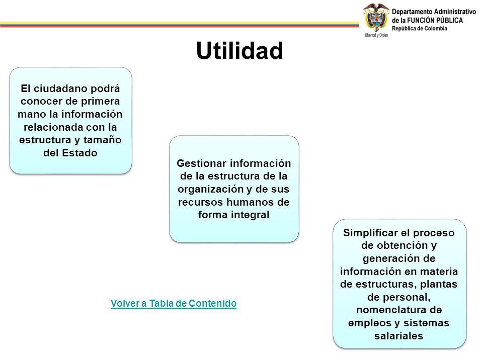 El ciudadano podrá conocer de primera mano la información relacionada con la estructura y tamaño del Estado Gestionar información de la estructura de