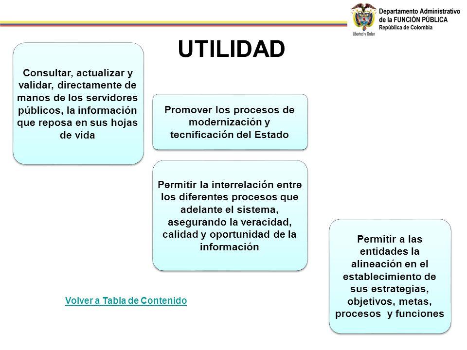 Consultar, actualizar y validar, directamente de manos de los servidores públicos, la información que reposa en sus hojas de vida Promover los proceso