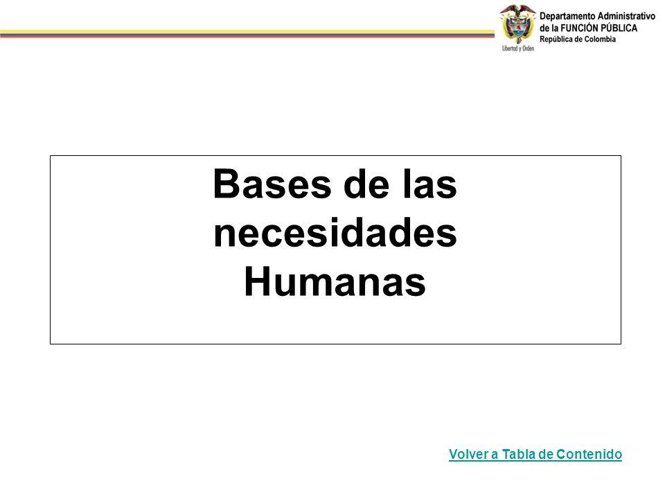Bases de las necesidades Humanas Volver a Tabla de Contenido