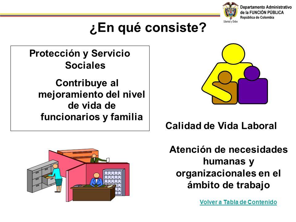 Protección y Servicio Sociales Contribuye al mejoramiento del nivel de vida de funcionarios y familia Calidad de Vida Laboral Atención de necesidades humanas y organizacionales en el ámbito de trabajo ¿En qué consiste.