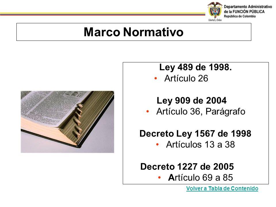Marco Normativo Ley 489 de 1998. Artículo 26 Ley 909 de 2004 Artículo 36, Parágrafo Decreto Ley 1567 de 1998 Artículos 13 a 38 Decreto 1227 de 2005 Ar