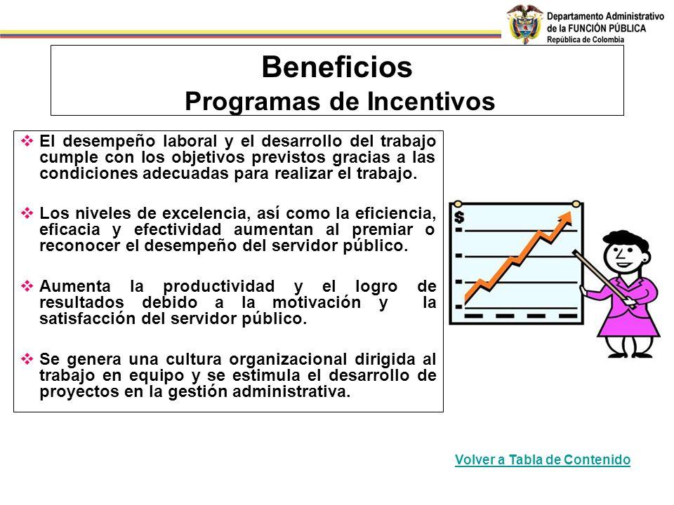 Beneficios Programas de Incentivos El desempeño laboral y el desarrollo del trabajo cumple con los objetivos previstos gracias a las condiciones adecu
