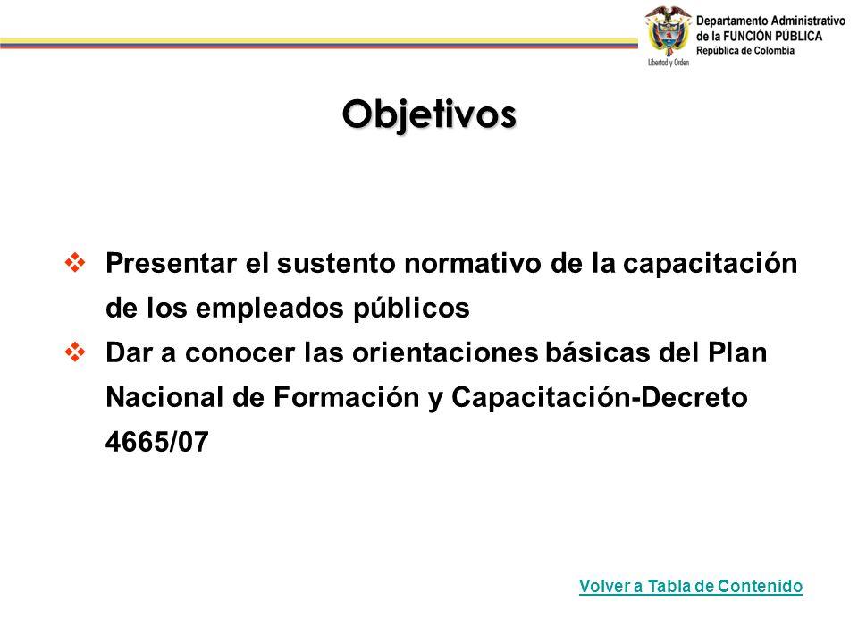 Objetivos Presentar el sustento normativo de la capacitación de los empleados públicos Dar a conocer las orientaciones básicas del Plan Nacional de Formación y Capacitación-Decreto 4665/07 Volver a Tabla de Contenido