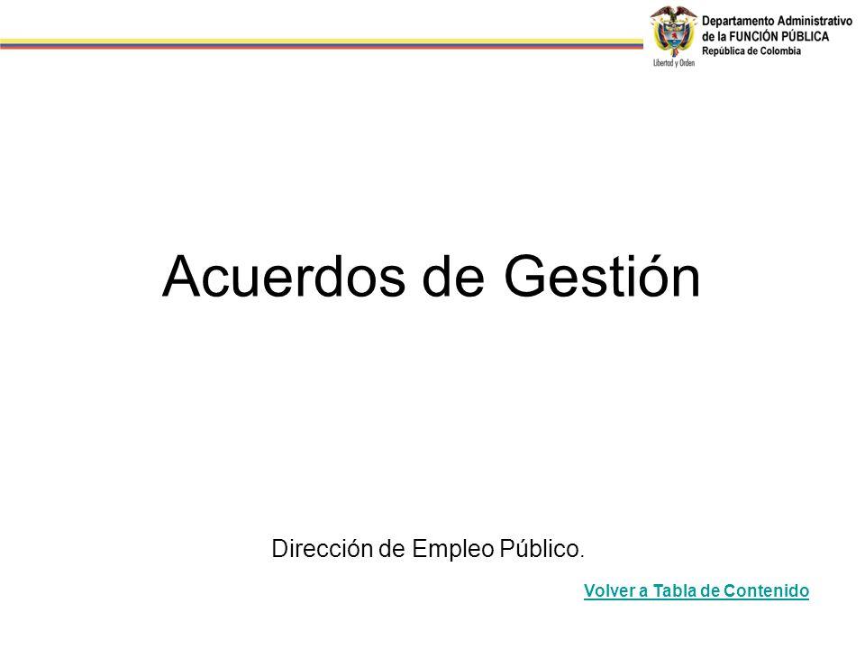 Acuerdos de Gestión Dirección de Empleo Público. Volver a Tabla de Contenido